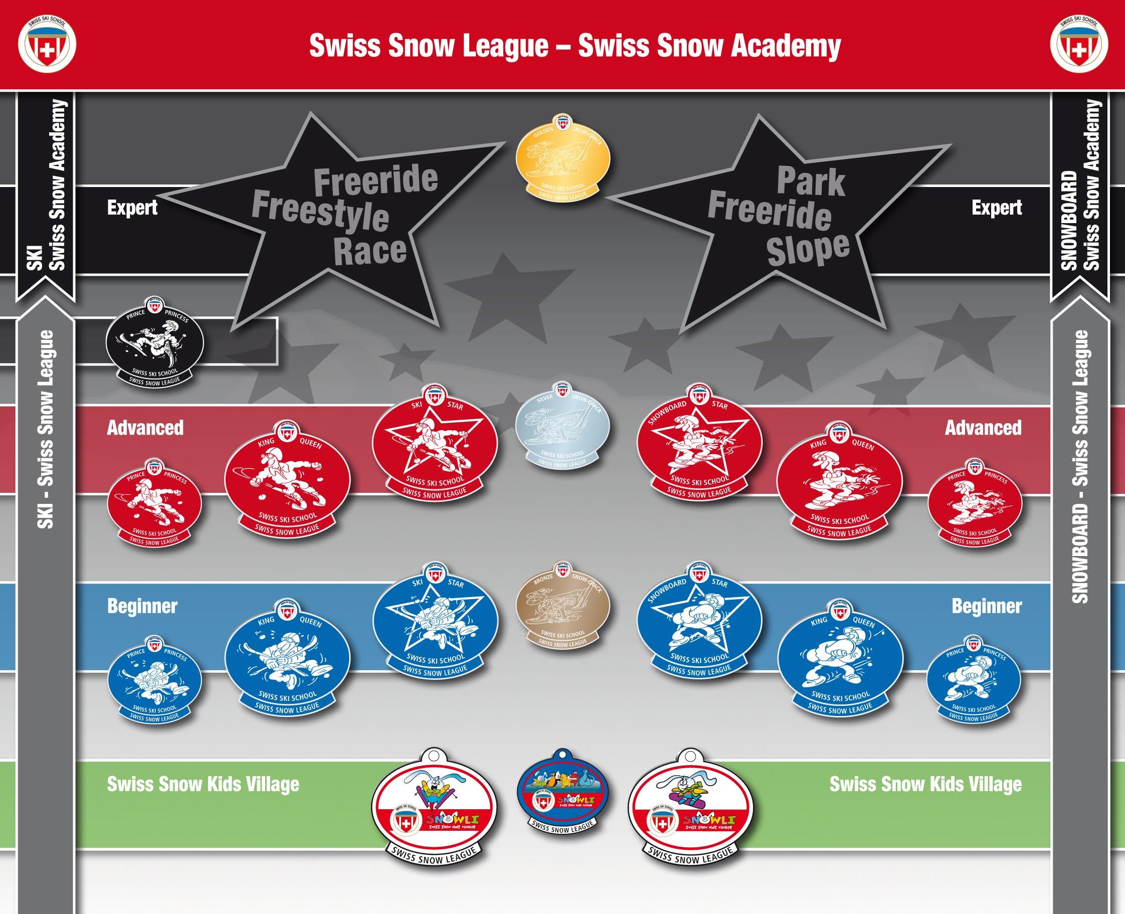 Overview Swiss Snow League